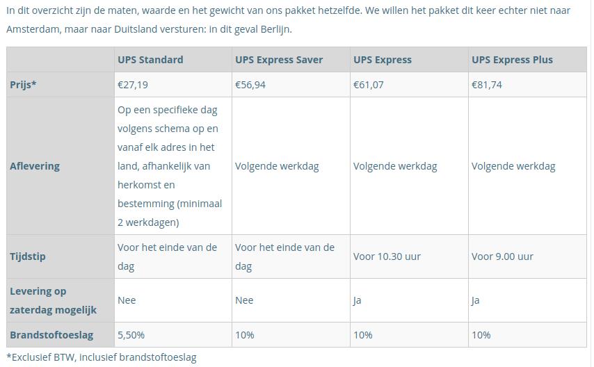 Pakket tarieven buitenland ups