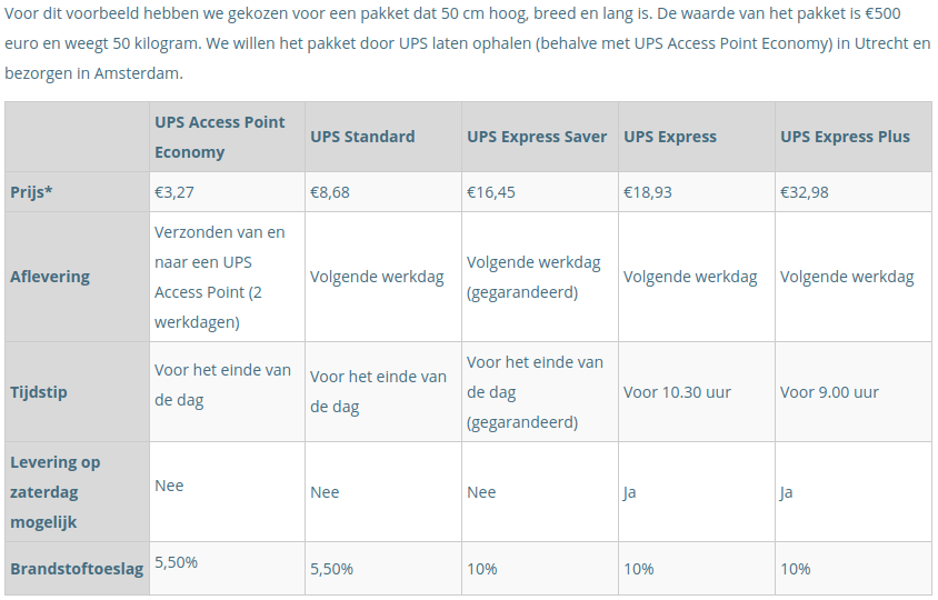 prijslijst UPS pakket binnen nederland